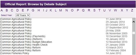 a-z of debates